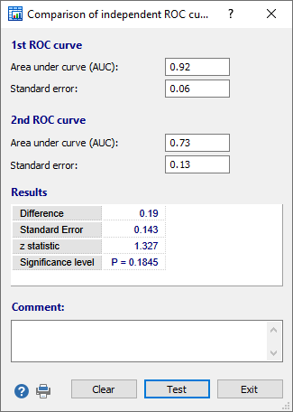 Comparison of areas under independent ROC curves