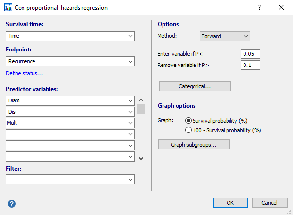 Dialog box for Cox regression
