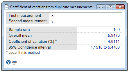 Coefficient of variation from duplicate measurements - results