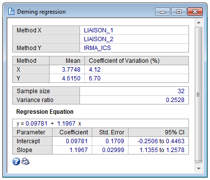 Deming regression - results