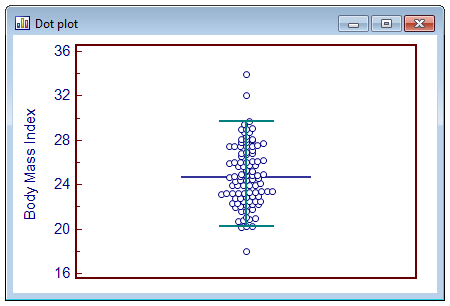 how to find the lower quartile of a histogram