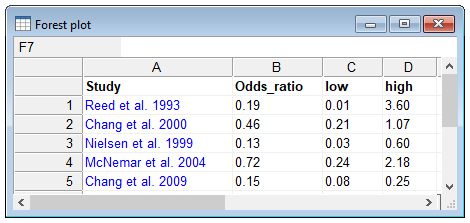 How to enter data for a forest plot