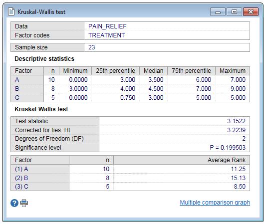 thesis using kruskal-wallis statistics
