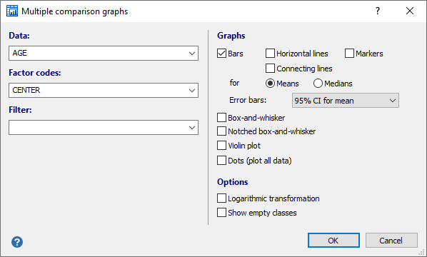 Dialog box for multiple comparison graphs