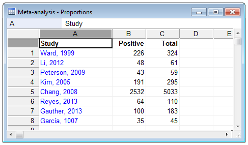 Meta-analysis for proportions - how to enter data