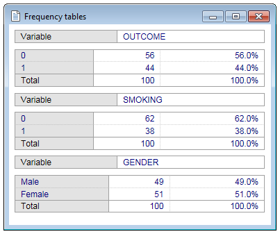 Multiple frequency tables