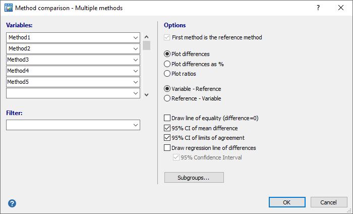 Method Comparison Comparison Of Multiple Methods