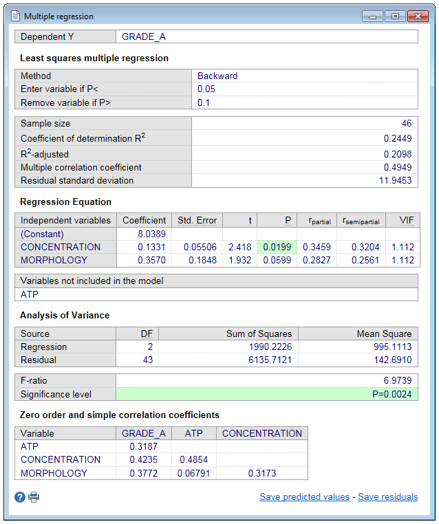 Multiple regression - results