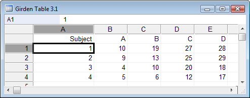 Repeated measure ANOVA: dialog box for single factor study