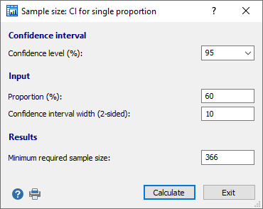 Sample size for the confidence interval of a single proportion