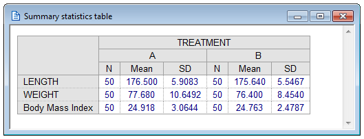 Summary statistics table