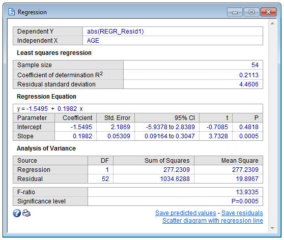 Regression results (weighted regression example)