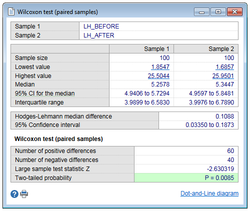 Wilcoxon test (paired samples) - statistics